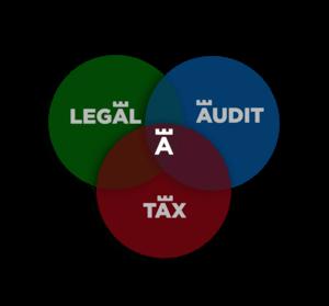 logo multidisciplinar
